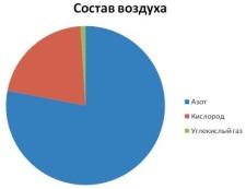 http://festival.1september.ru/articles/600533/img2.jpg