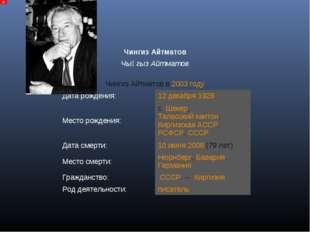 Чингиз Айтматов Чыңгыз Айтматов Чингиз Айтматов в 2003году Дата рождения: