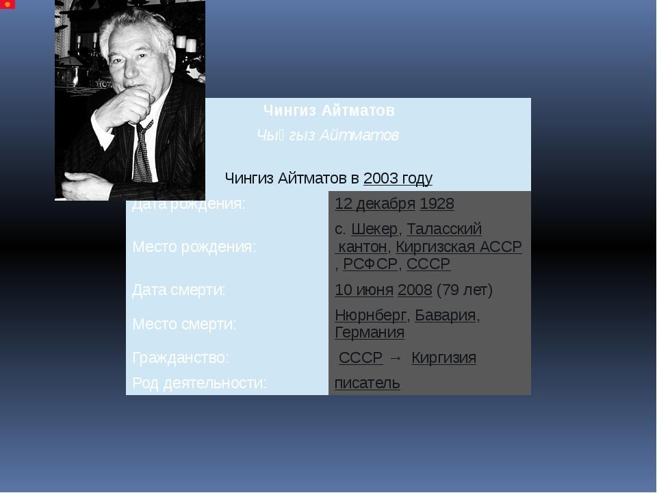 ЧингизАйтматов Чыңгыз Айтматов ЧингизАйтматов в2003году Дата рождения: 12де...