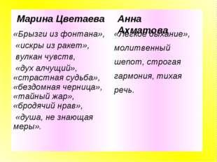Марина Цветаева Анна Ахматова  «Брызги из фонтана», «искры из ракет», вулкан