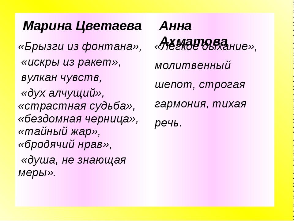Марина Цветаева Анна Ахматова  «Брызги из фонтана», «искры из ракет», вулкан...