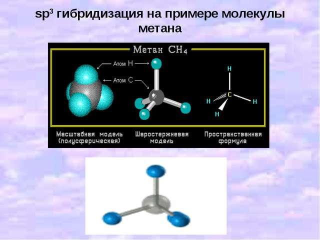 sp3 гибридизация на примере молекулы метана