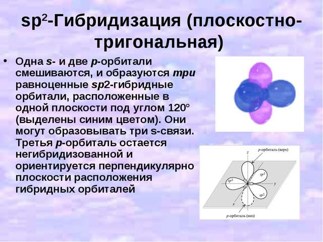 sp2-Гибридизация (плоскостно-тригональная) Одна s- и две p-орбитали смешивают...
