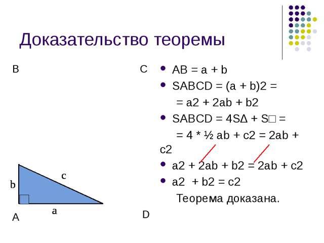 Доказательство теоремы B A C D AB = a + b SABCD = (a + b)2 = = a2 + 2ab + b2...