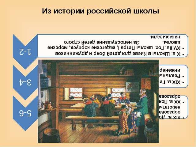 Из истории российской школы