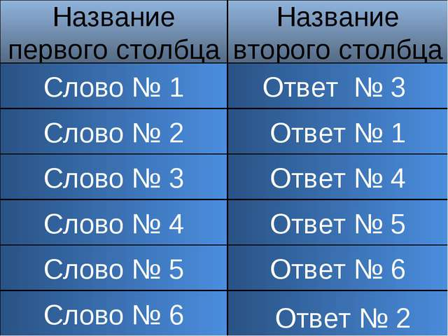Ответ № 2 Название первого столбца Название второго столбца Слово № 1 Ответ №...
