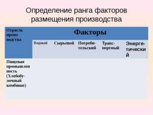 Определение ранга факторов размещения производства Отрасльпроиз-водства Факто