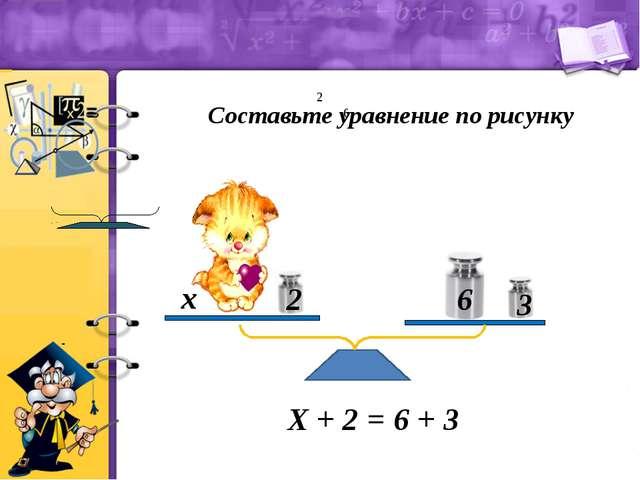 х 2 6 - 2 6 3 Составьте уравнение по рисунку Х + 2 = 6 + 3