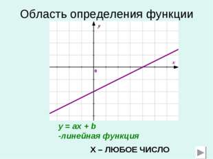 Область определения функции y = ах + b -линейная функция Х – ЛЮБОЕ ЧИСЛО