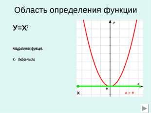 Область определения функции У=Х2 Квадратичная функция. Х - Любое число х