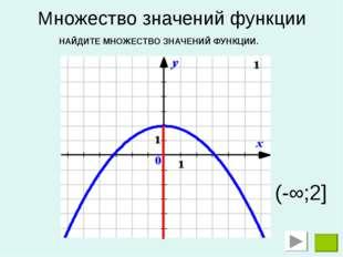 Множество значений функции НАЙДИТЕ МНОЖЕСТВО ЗНАЧЕНИЙ ФУНКЦИИ. (-∞;2]