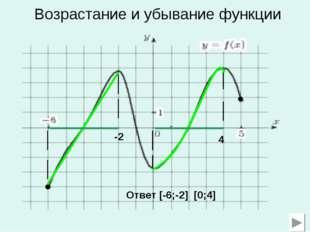 Возрастание и убывание функции -2 4 Ответ [-6;-2] [0;4]