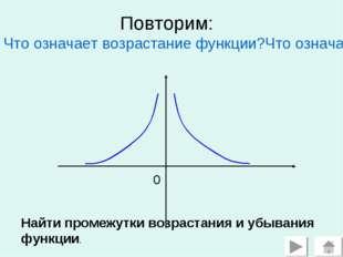 Повторим: Что означает возрастание функции? Что означает убывание функции? 0