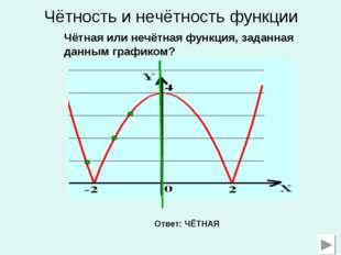 Чётность и нечётность функции Чётная или нечётная функция, заданная данным гр