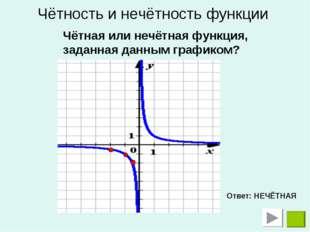 Чётная или нечётная функция, заданная данным графиком? Ответ: НЕЧЁТНАЯ Чётнос