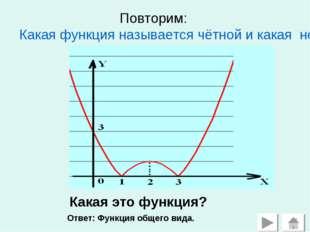 Повторим: Какая функция называется чётной и какая нечётной? Какая это функция