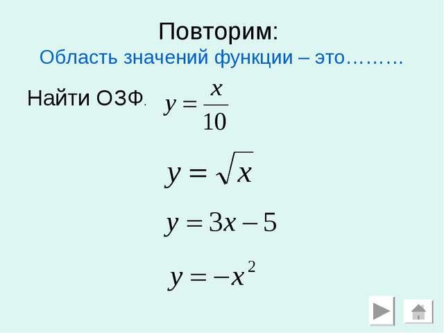 Повторим: Область значений функции – это……… Найти ОЗФ.