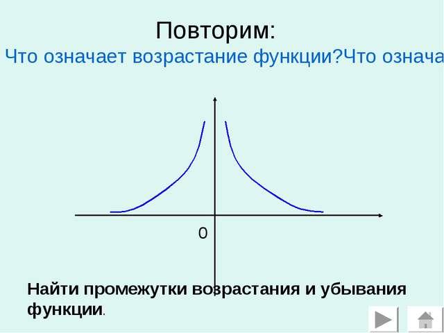 Повторим: Что означает возрастание функции? Что означает убывание функции? 0...