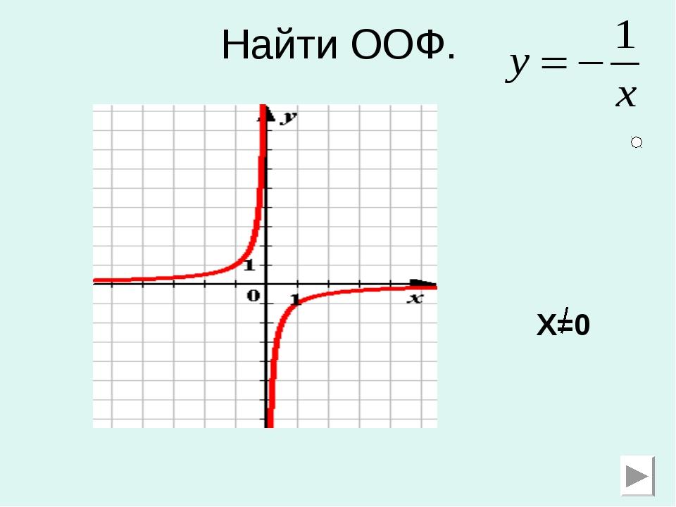Найти ООФ. Х=0