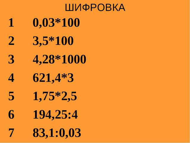 ШИФРОВКА 10,03*100 23,5*100 34,28*1000 4621,4*3 51,75*2,5 6194,25:4 78...