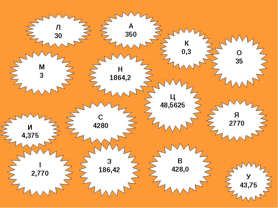 Л 30 К 0,3 Ц 48,5625 М 3 Н 1864,2 О 35 А 350 И 4,375 С 4280 Я 2770 З 186,42 В...