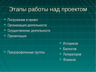 Этапы работы над проектом Погружение в проект Организация деятельности Осущес