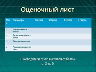 Оценочный лист Руководители групп выставляют баллы от 2 до 5 №п/пПараметры1