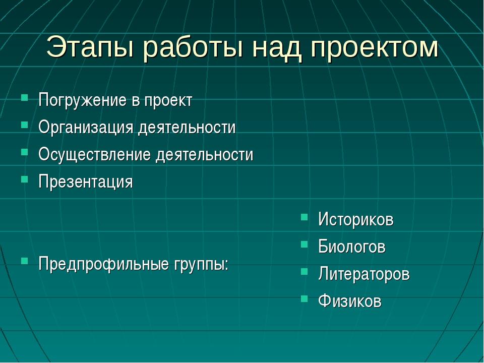 Этапы работы над проектом Погружение в проект Организация деятельности Осущес...
