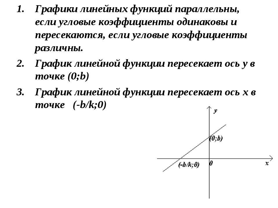 Графики линейных функций параллельны, если угловые коэффициенты одинаковы и п...