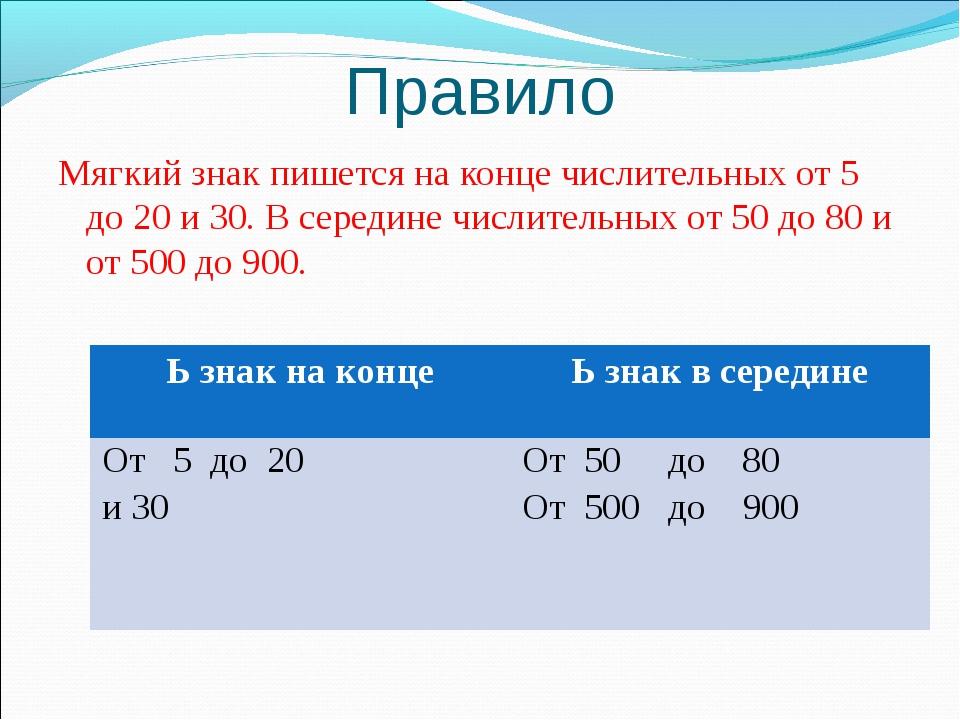Правило Мягкий знак пишется на конце числительных от 5 до 20 и 30. В середине...