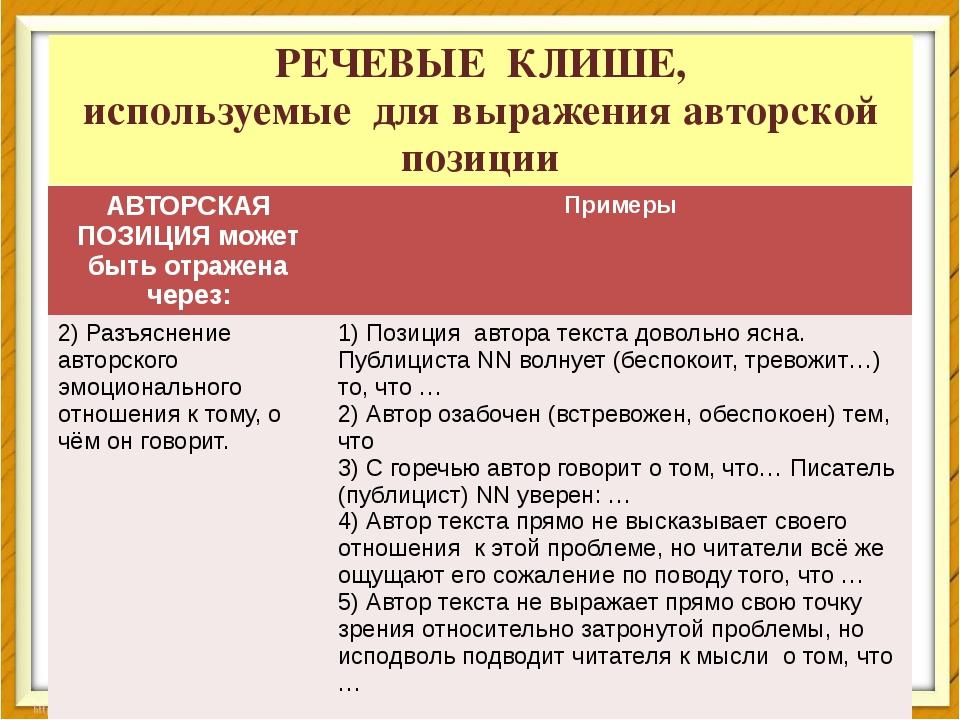РЕЧЕВЫЕ КЛИШЕ, используемые для выражения авторской позиции АВТОРСКАЯ ПОЗИЦИЯ...