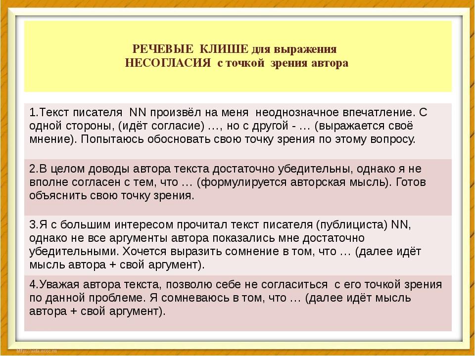 РЕЧЕВЫЕ КЛИШЕ для выражения НЕСОГЛАСИЯ с точкой зрения автора 1.Текстписател...