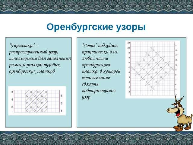"""Оренбургские узоры """"Гармошка"""" – распространенный узор, используемый для запол..."""