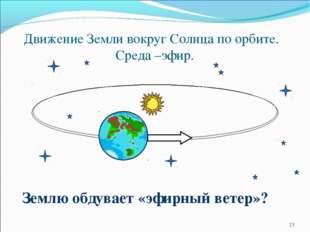 Движение Земли вокруг Солнца по орбите. Среда –эфир. Землю обдувает «эфирный