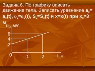Задача 6. По графику описать движение тела. Записать уравнение ах= ах(t), υx=