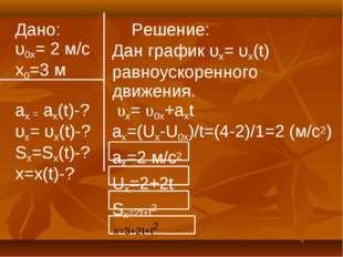 Дано: υ0x= 2 м/с x0=3 м ах = ах(t)-? υx= υx(t)-? Sx=Sx(t)-? x=x(t)-? Решение: