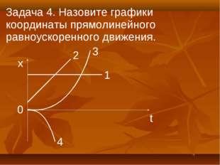 Задача 4. Назовите графики координаты прямолинейного равноускоренного движения.