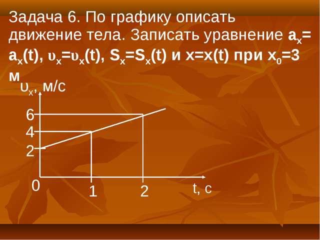 Задача 6. По графику описать движение тела. Записать уравнение ах= ах(t), υx=...