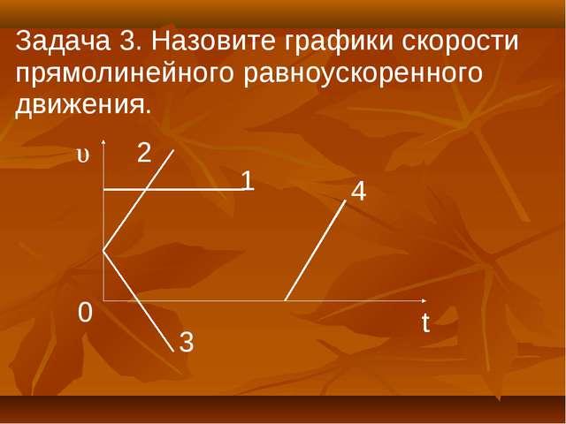 Задача 3. Назовите графики скорости прямолинейного равноускоренного движения....