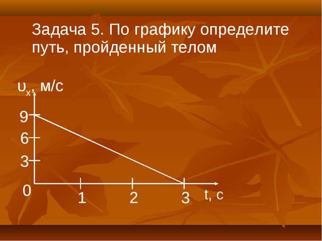 Задача 5. По графику определите путь, пройденный телом