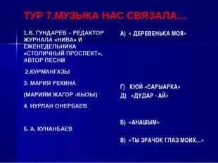 ТУР 7.МУЗЫКА НАС СВЯЗАЛА… 1.В. ГУНДАРЕВ – РЕДАКТОР ЖУРНАЛА «НИВА» И ЕЖЕНЕДЕЛЬ