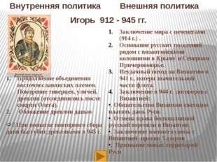 Ольга945 – 962 Княги́няО́льга, в крещенииЕле́на, правила Киевской Русью после