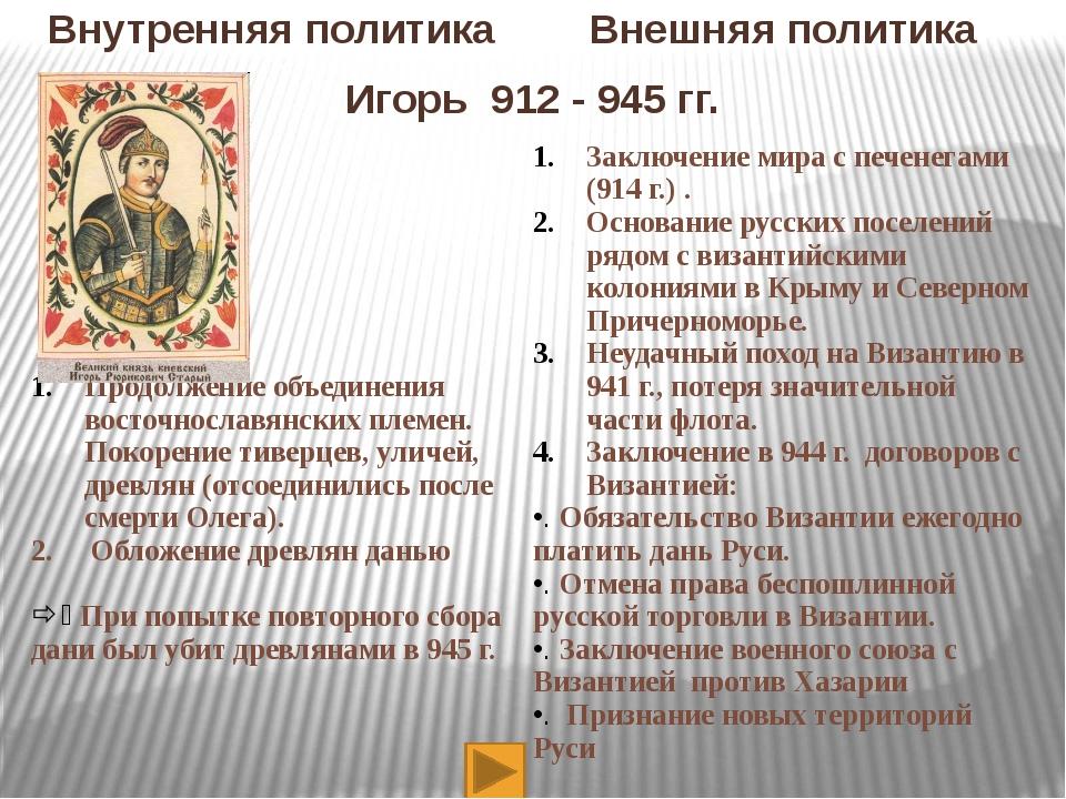 Ольга945 – 962 Княги́няО́льга, в крещенииЕле́на, правила Киевской Русью после...
