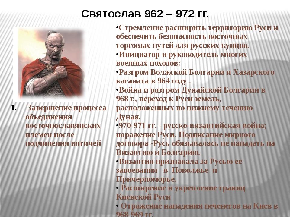 Общие Итоги деятельности князей 1.Князья постоянно стремились укрепить собств...