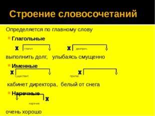 Строение словосочетаний Определяется по главному слову Глагольные глагол дееп