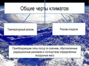 Общие черты климатов Режим осадков Температурный режим Преобладающие типы пог