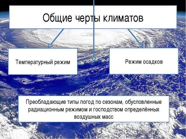 Общие черты климатов Режим осадков Температурный режим Преобладающие типы пог...