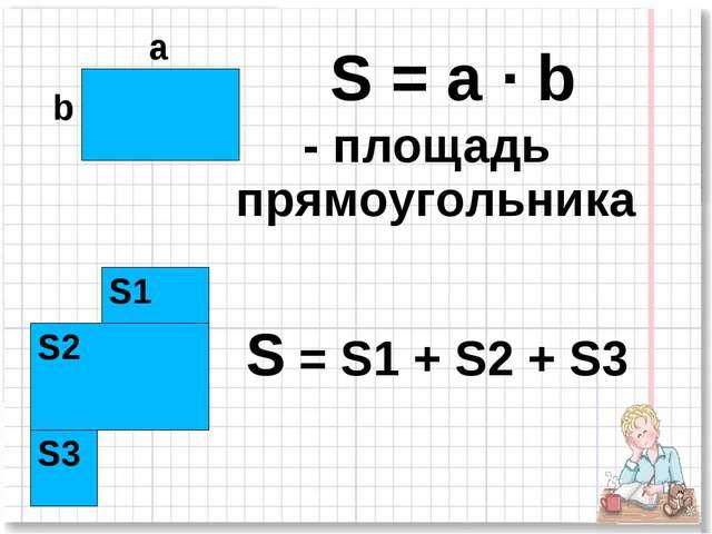 а b S = a · b - площадь прямоугольника S2 S3 S1 S = S1 + S2 + S3