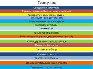 План урока Определяем тему урока Речевая разминка (Назови сказку и ее героя)