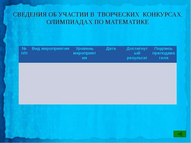Рецензия на портфель достижений по математике Родители Учитель Одноклассники